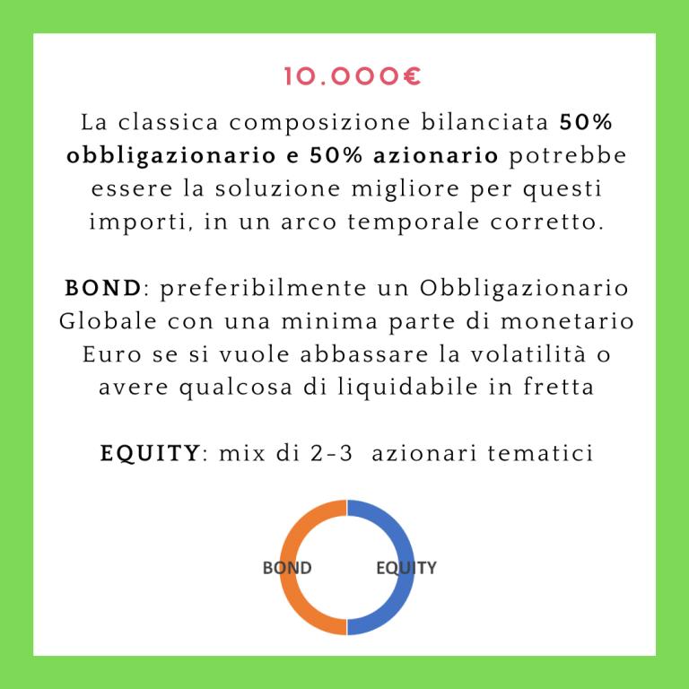 10000 euro - bond e equity