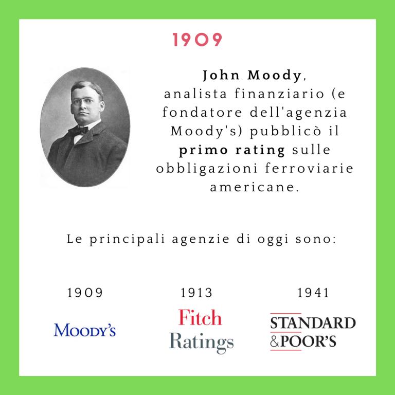 John Moody